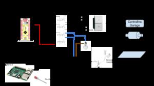 Schema elettrico automazione garage